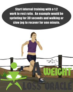 Get Back on my Feet! – My Great Experience with HIIT